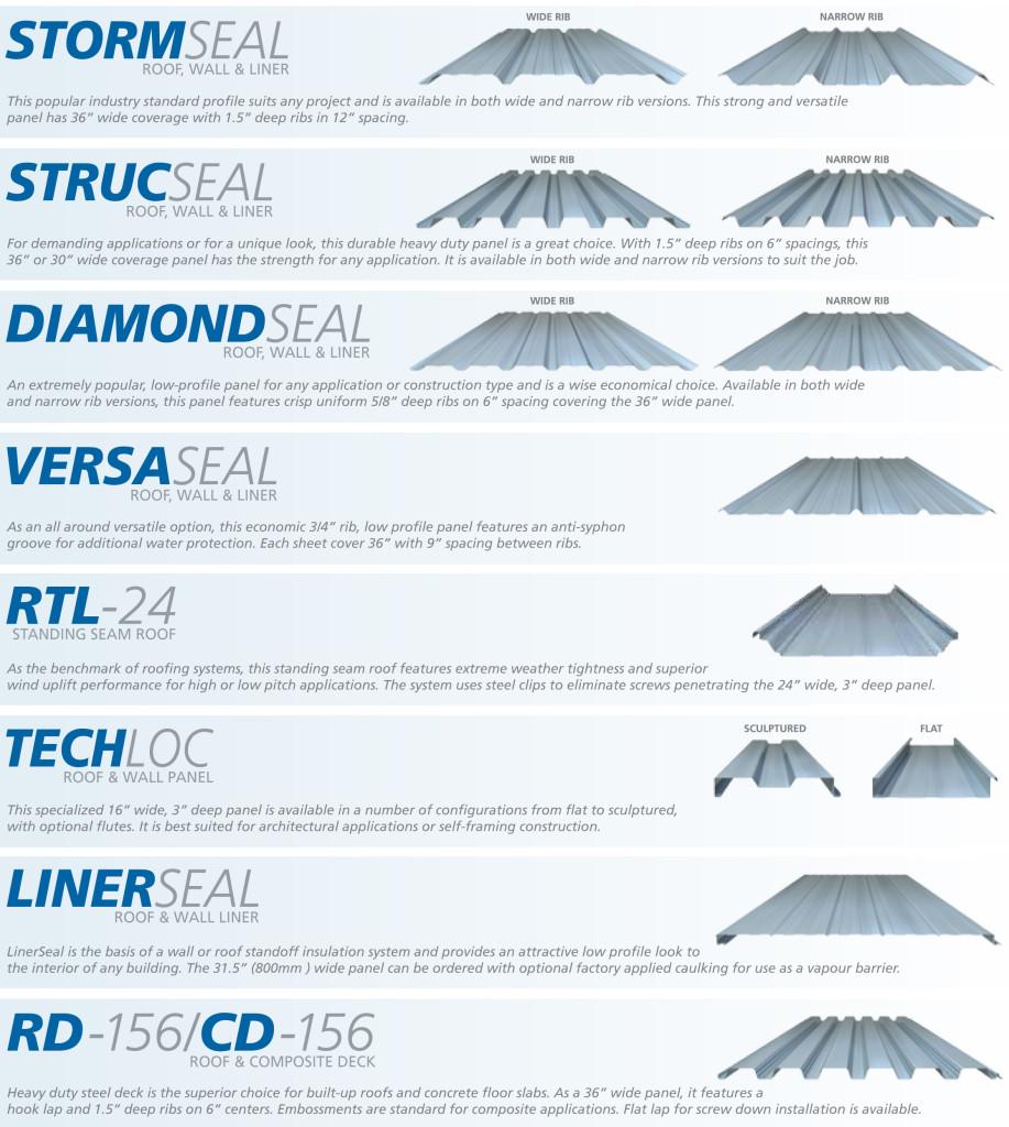 Metal Building Wall Panel Profiles